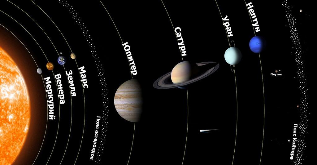 Астероиды это часть солнечной системы большинство белки и пептиды сборник тезисов