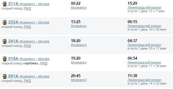 Нижний новгород-анапа авиабилеты цена прямые рейсы дешево