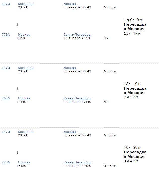 Стоимость билета до анапы от костромы на поезде и самолете где купить самые дешевые авиабилеты москва-ташкент