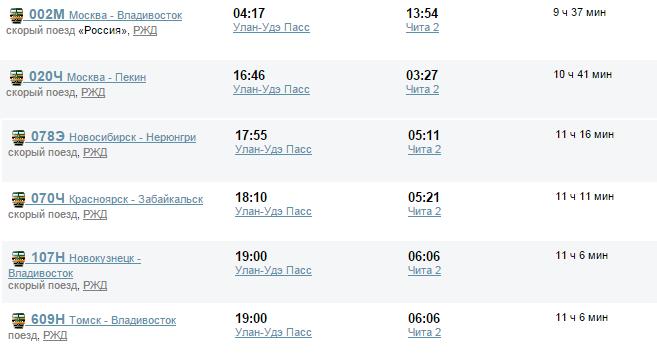 расписание поездов из чернышевска до уссурийска