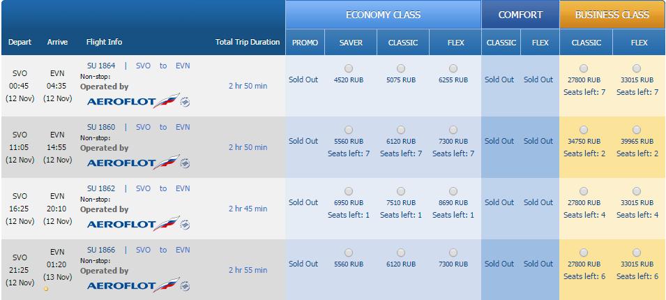 Авиабилеты онлайн дешево без пересадок победа