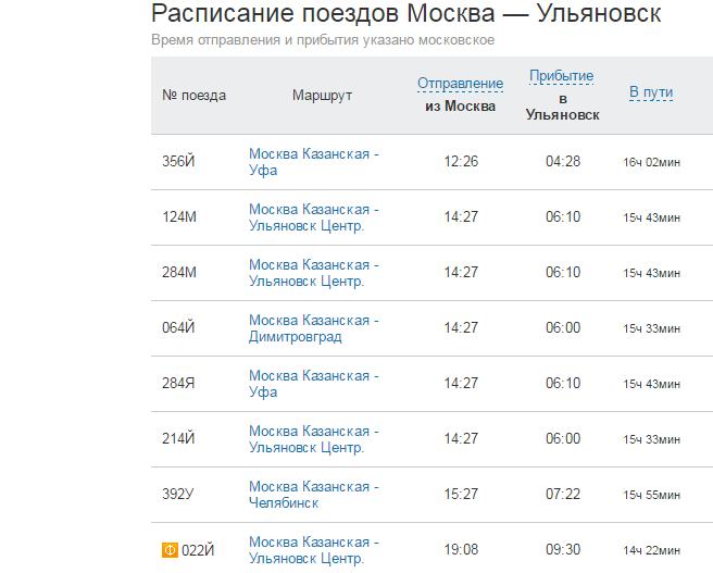 факторов билет новосибирск сургут цена поезд еще