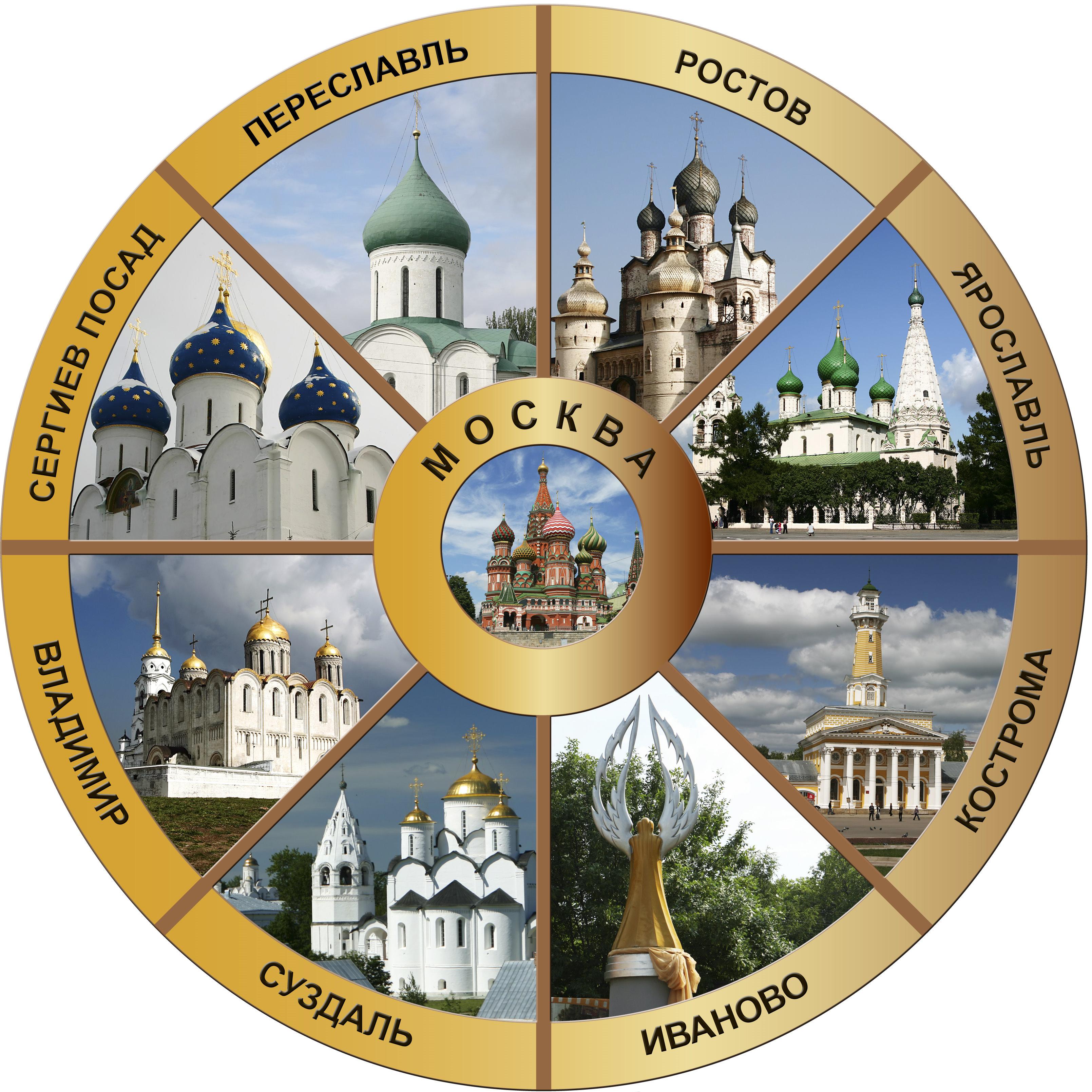 города россии золотое кольцо фото