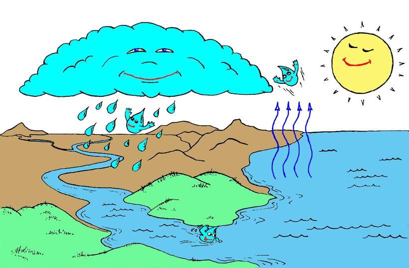 Как нарисовать круговорот воды схема