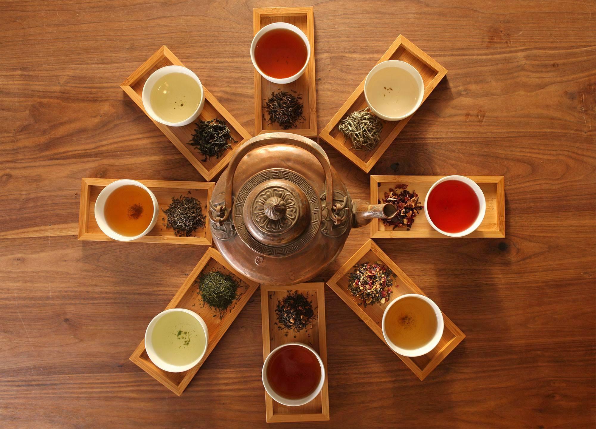 Сорта чая для потенции